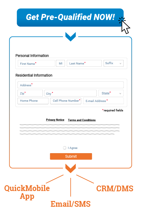 QuickQualify Form Process Graphic